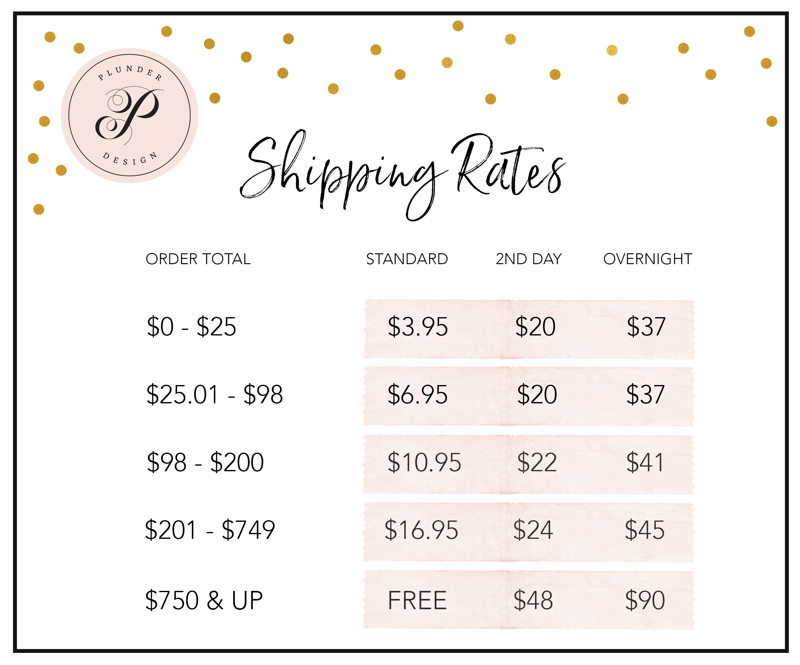 Plunder Design Shipping Rates